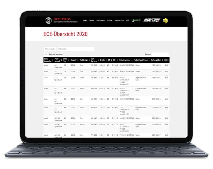 ece-uebersicht-online